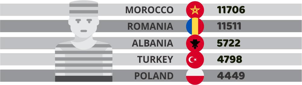 [Image: 1-top-5-countries.jpg]