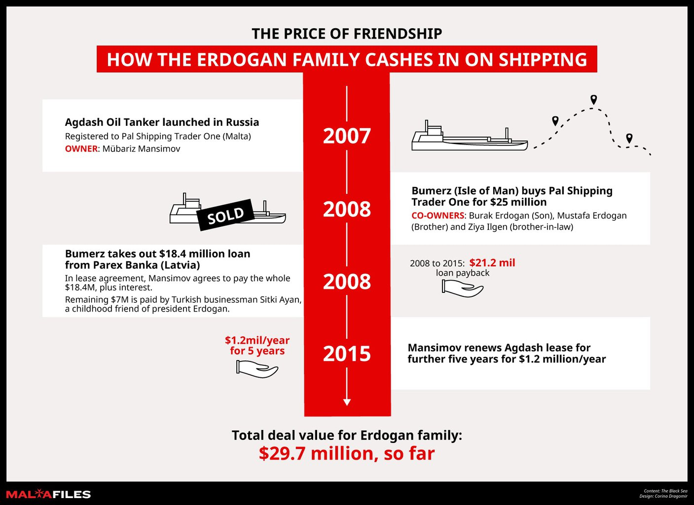infographic-price-of-friendship.jpeg